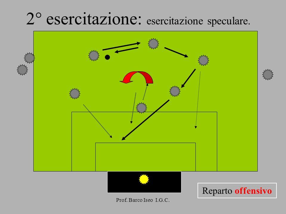 Prof. Barco Iseo I.G.C. Reparto offensivo 2° esercitazione: esercitazione speculare.