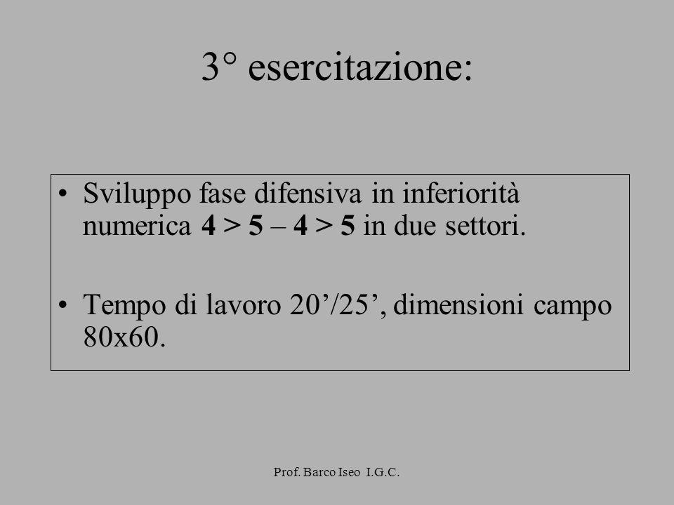 Prof. Barco Iseo I.G.C. Sviluppo fase difensiva in inferiorità numerica 4 > 5 – 4 > 5 in due settori. Tempo di lavoro 20/25, dimensioni campo 80x60. 3