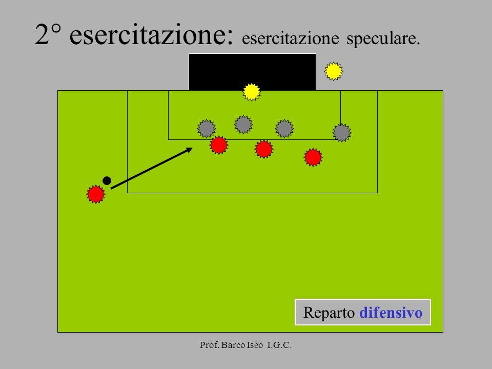 Prof. Barco Iseo I.G.C. 2° esercitazione: esercitazione speculare. Reparto difensivo