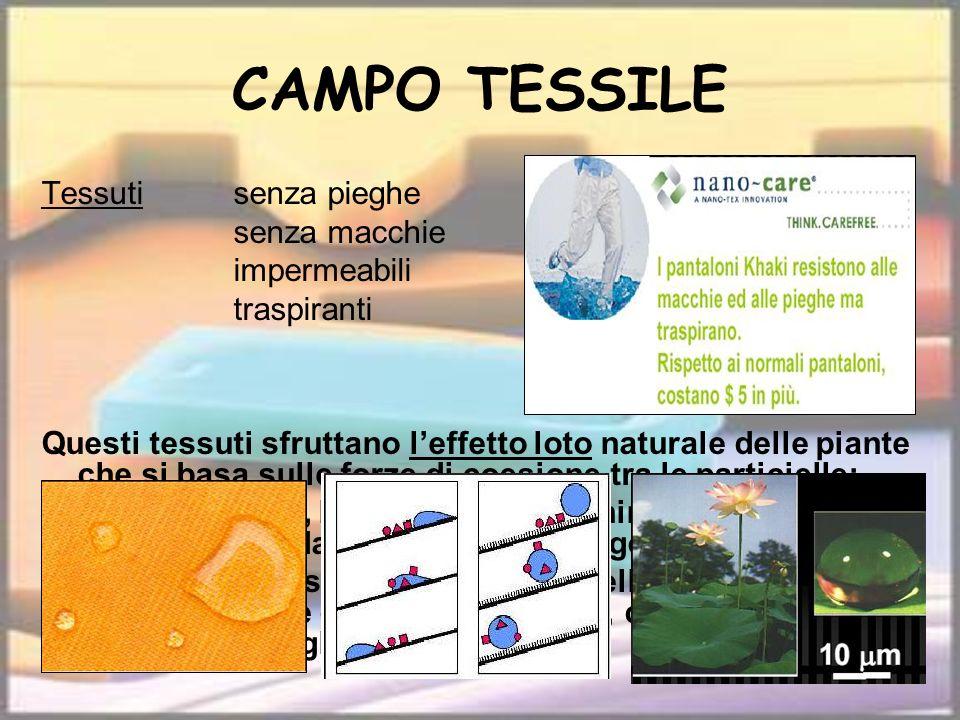 CAMPO TESSILE Tessutisenza pieghe senza macchie impermeabili traspiranti Questi tessuti sfruttano leffetto loto naturale delle piante che si basa sull