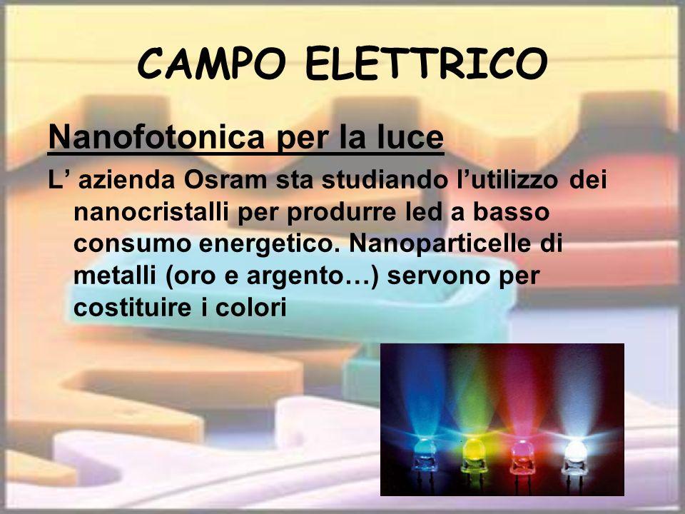 CAMPO ELETTRICO Nanofotonica per la luce L azienda Osram sta studiando lutilizzo dei nanocristalli per produrre led a basso consumo energetico. Nanopa