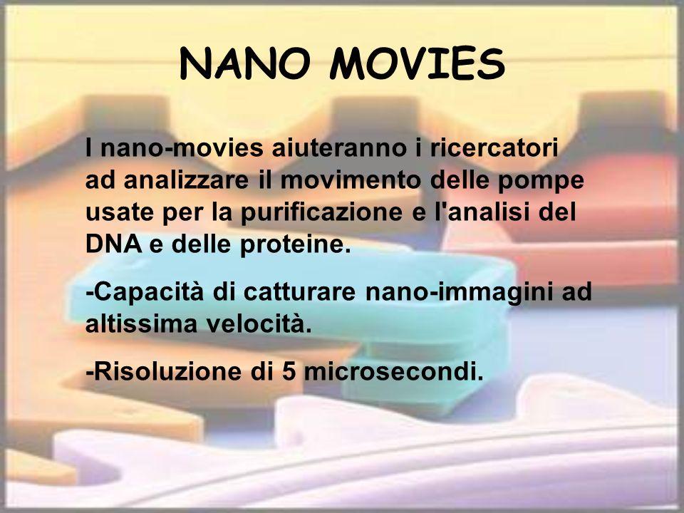 NANO MOVIES I nano-movies aiuteranno i ricercatori ad analizzare il movimento delle pompe usate per la purificazione e l'analisi del DNA e delle prote