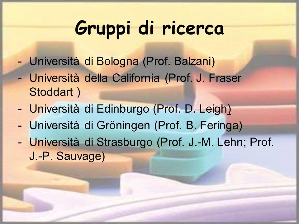 Gruppi di ricerca -U-Università di Bologna (Prof. Balzani) -U-Università della California (Prof. J. Fraser Stoddart ) -U-Università di Edinburgo (Prof
