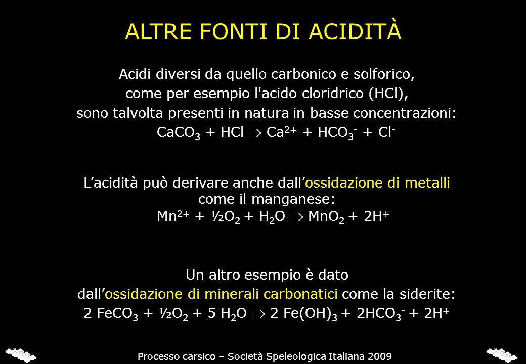 ALTRE FONTI DI ACIDITÀ Acidi diversi da quello carbonico e solforico, come per esempio l'acido cloridrico (HCl), sono talvolta presenti in natura in b
