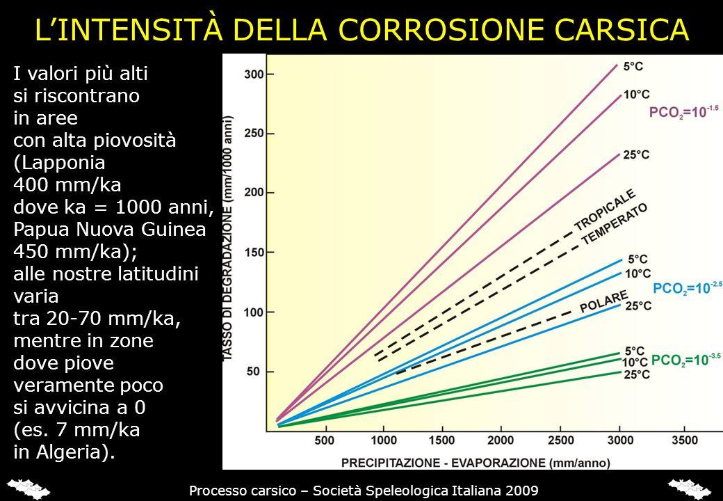 I valori più alti si riscontrano in aree con alta piovosità (Lapponia 400 mm/ka dove ka = 1000 anni, Papua Nuova Guinea 450 mm/ka); alle nostre latitu