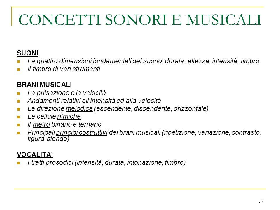 17 CONCETTI SONORI E MUSICALI SUONI Le quattro dimensioni fondamentali del suono: durata, altezza, intensità, timbro Il timbro di vari strumenti BRANI