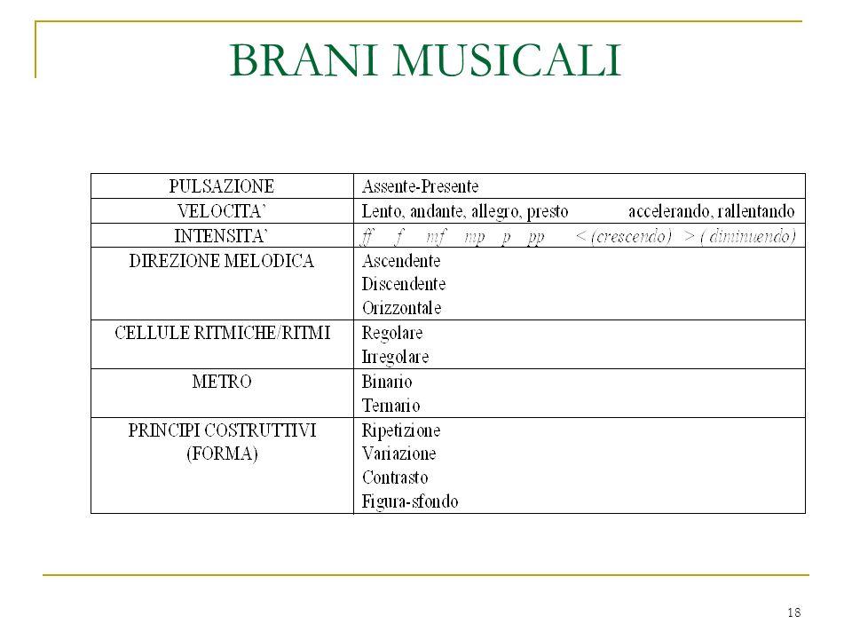 18 BRANI MUSICALI