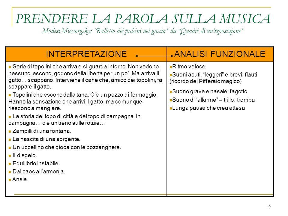 10 PRODURRE MUSICA PRODURREMEZZIOGGETTI Esecuzione per imitazione per lettura Composizione sonorizzazione strumentazione ….