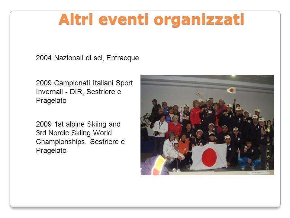 Altri eventi organizzati 2004 Nazionali di sci, Entracque 2009 Campionati Italiani Sport Invernali - DIR, Sestriere e Pragelato 2009 1st alpine Skiing and 3rd Nordic Skiing World Championships, Sestriere e Pragelato