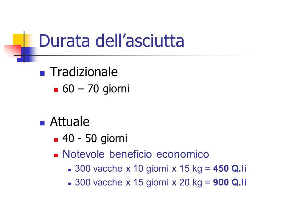 Durata dellasciutta Tradizionale 60 – 70 giorni Attuale 40 - 50 giorni Notevole beneficio economico 300 vacche x 10 giorni x 15 kg = 450 Q.li 300 vacc