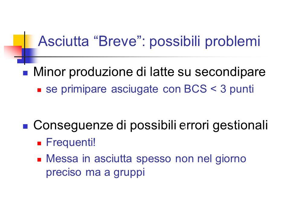 Asciutta Breve: possibili problemi Minor produzione di latte su secondipare se primipare asciugate con BCS < 3 punti Conseguenze di possibili errori g