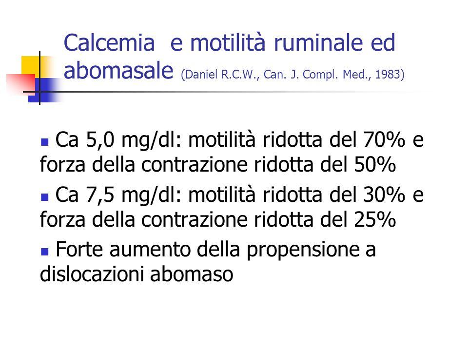 Calcemia e motilità ruminale ed abomasale (Daniel R.C.W., Can. J. Compl. Med., 1983) Ca 5,0 mg/dl: motilità ridotta del 70% e forza della contrazione
