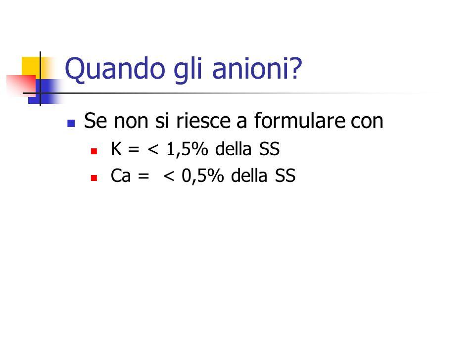 Quando gli anioni? Se non si riesce a formulare con K = < 1,5% della SS Ca = < 0,5% della SS