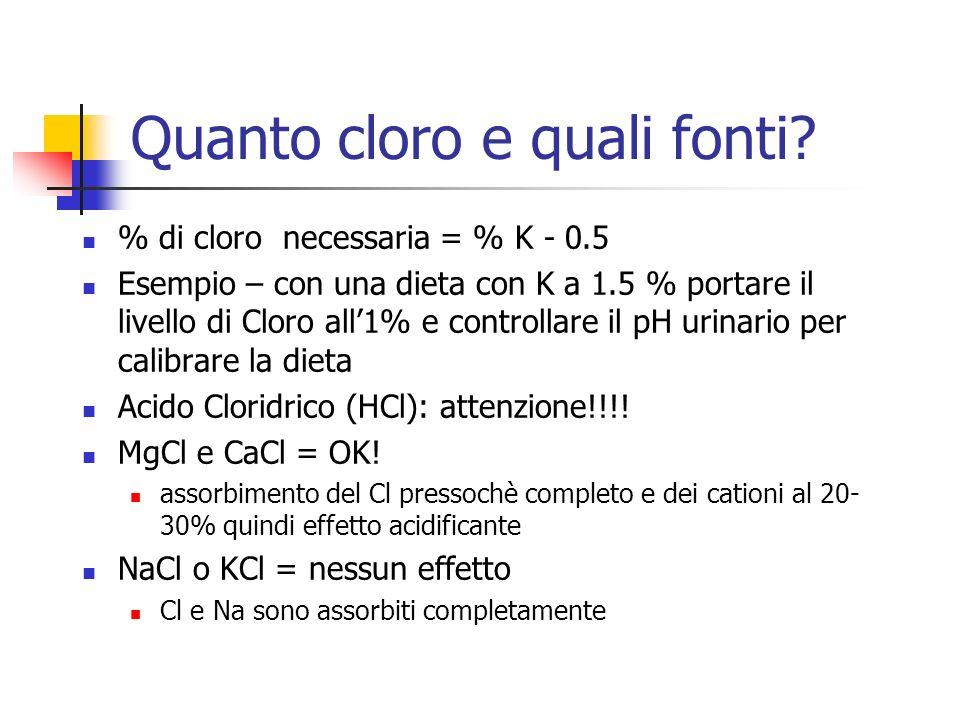 Quanto cloro e quali fonti? % di cloro necessaria = % K - 0.5 Esempio – con una dieta con K a 1.5 % portare il livello di Cloro all1% e controllare il