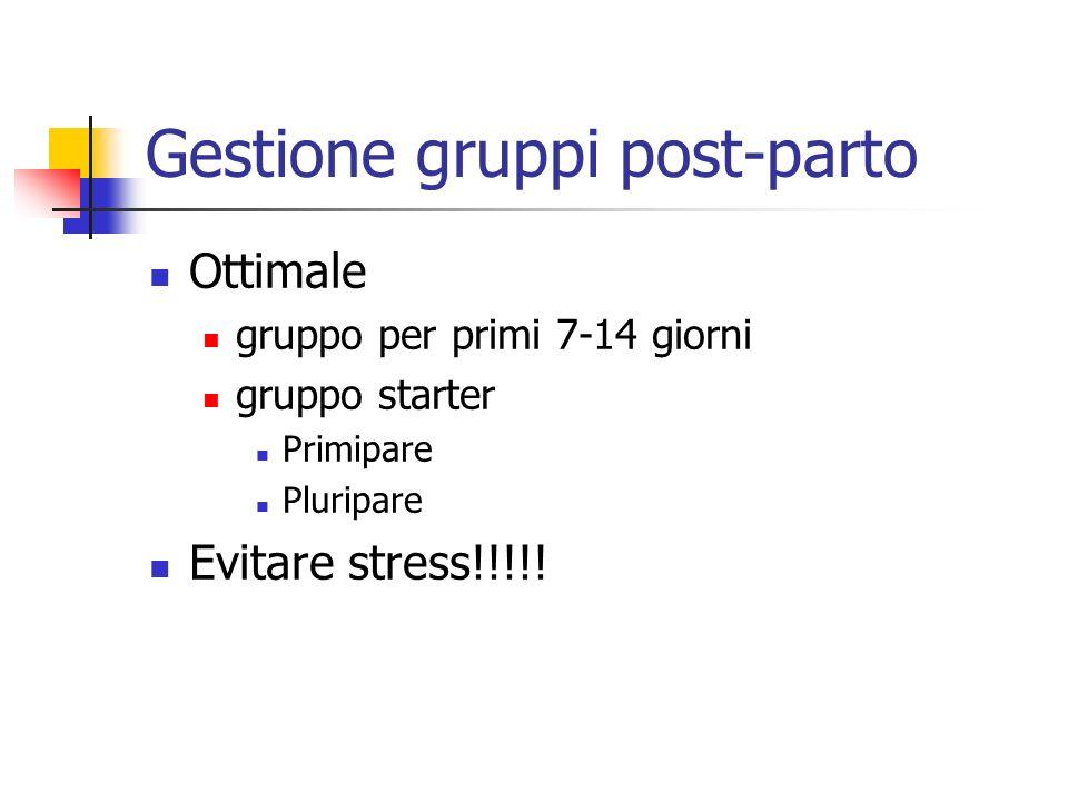 Gestione gruppi post-parto Ottimale gruppo per primi 7-14 giorni gruppo starter Primipare Pluripare Evitare stress!!!!!