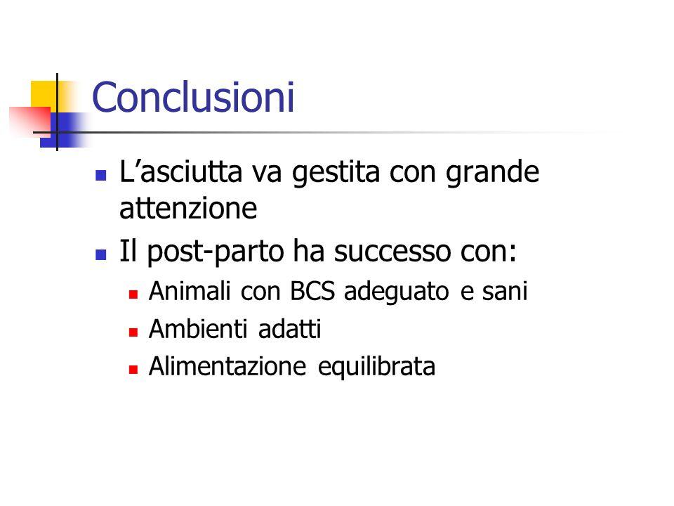 Conclusioni Lasciutta va gestita con grande attenzione Il post-parto ha successo con: Animali con BCS adeguato e sani Ambienti adatti Alimentazione eq