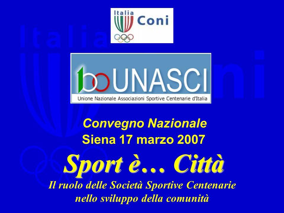 Sport è… Città Convegno Nazionale Siena 17 marzo 2007 Sport è… Città Il ruolo delle Società Sportive Centenarie nello sviluppo della comunità