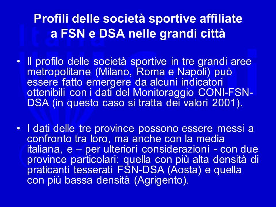 Profili delle società sportive affiliate a FSN e DSA nelle grandi città Il profilo delle società sportive in tre grandi aree metropolitane (Milano, Roma e Napoli) può essere fatto emergere da alcuni indicatori ottenibili con i dati del Monitoraggio CONI-FSN- DSA (in questo caso si tratta dei valori 2001).