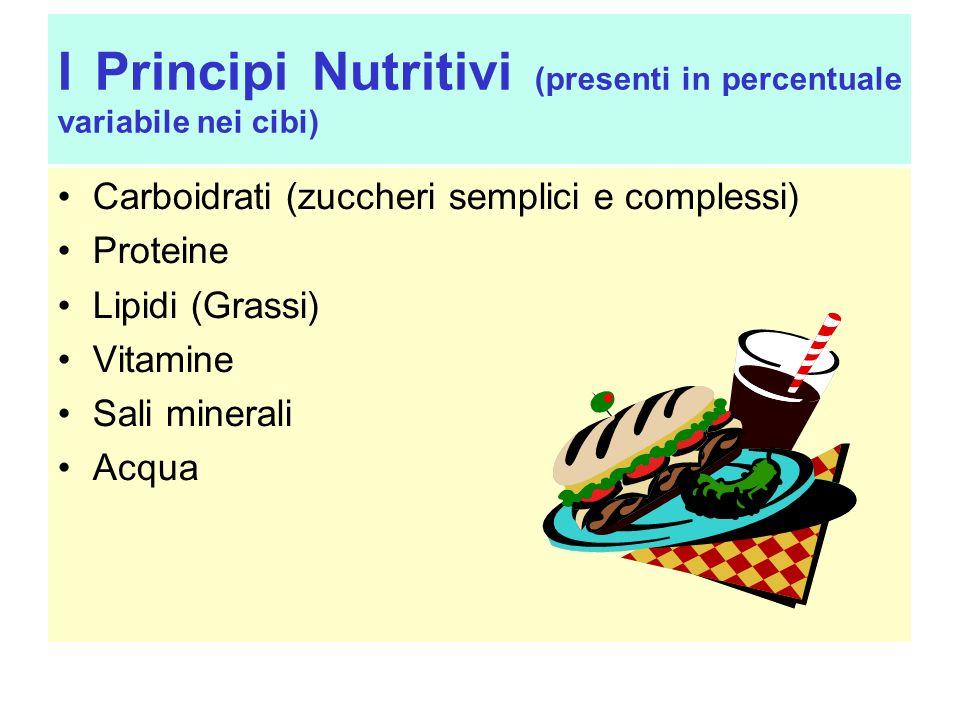 I Carboidrati (zuccheri) Sono la prima fonte di energia, da essi lorganismo ricava il glucosio Influenzano molto la glicemia Contenuti in cibi per lo più di origine vegetale Si distinguono zuccheri semplici (frutta, miele, zucchero bianco e di canna) e complessi (es.