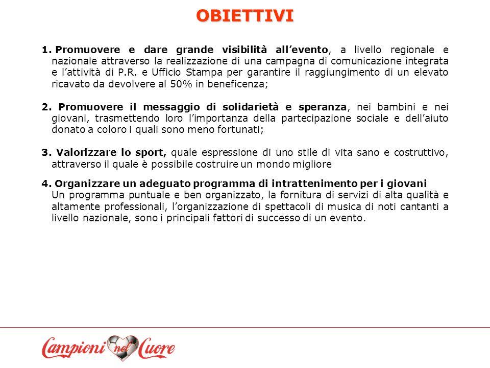 OBIETTIVI 1.