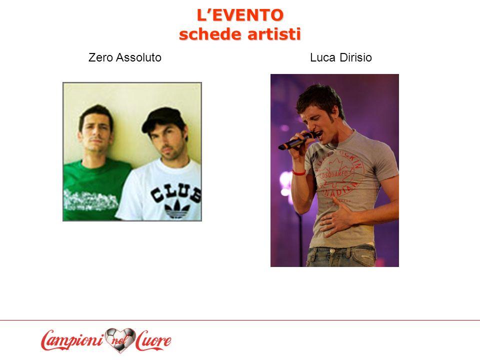 LEVENTO schede artisti Zero AssolutoLuca Dirisio