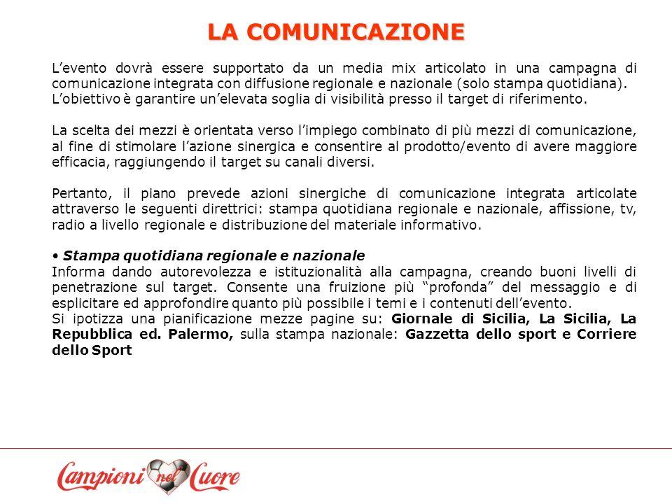 LA COMUNICAZIONE Levento dovrà essere supportato da un media mix articolato in una campagna di comunicazione integrata con diffusione regionale e nazionale (solo stampa quotidiana).