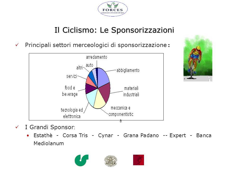 Il Ciclismo: Le Sponsorizzazioni Principali settori merceologici di sponsorizzazione : I Grandi Sponsor : Estathè - Corsa Tris - Cynar - Grana Padano