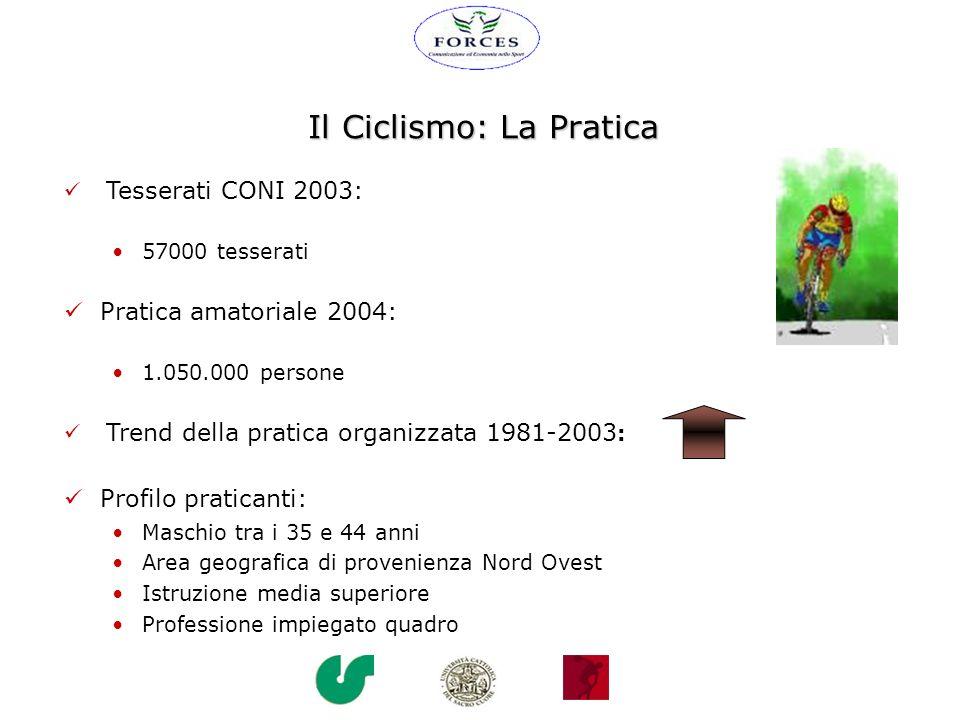 Il Ciclismo: La Pratica Pratica amatoriale 2004: 1.050.000 persone Profilo praticanti: Maschio tra i 35 e 44 anni Area geografica di provenienza Nord