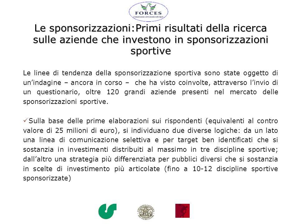 Le sponsorizzazioni:Primi risultati della ricerca sulle aziende che investono in sponsorizzazioni sportive Le linee di tendenza della sponsorizzazione