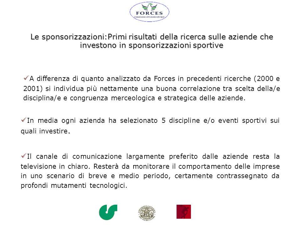 Le sponsorizzazioni:Primi risultati della ricerca sulle aziende che investono in sponsorizzazioni sportive A differenza di quanto analizzato da Forces