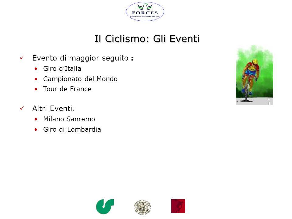 Il Ciclismo: Gli Eventi Evento di maggior seguito : Giro dItalia Campionato del Mondo Tour de France Altri Eventi : Milano Sanremo Giro di Lombardia