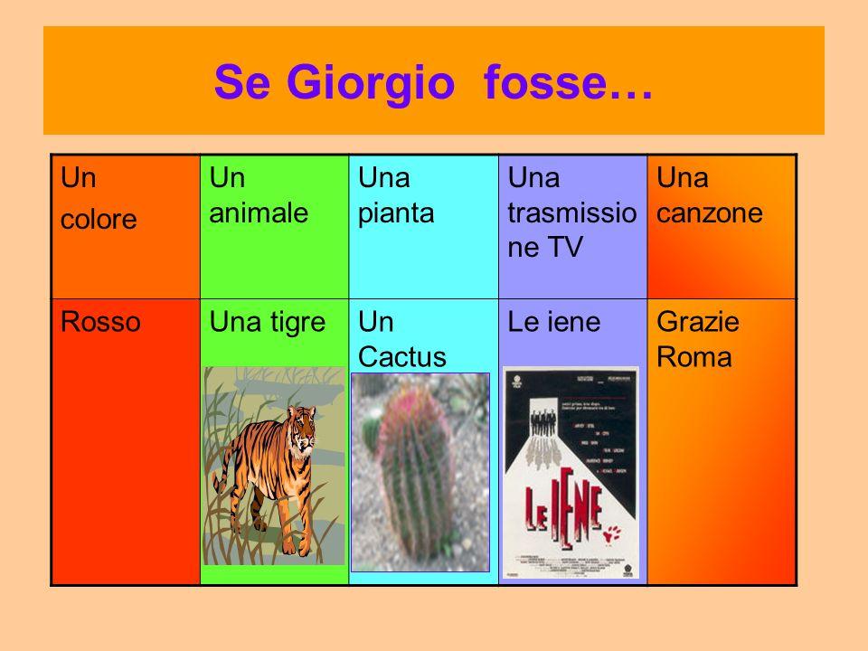 Se Giorgio fosse… Un colore Un animale Una pianta Una trasmissio ne TV Una canzone RossoUna tigreUn Cactus Le ieneGrazie Roma