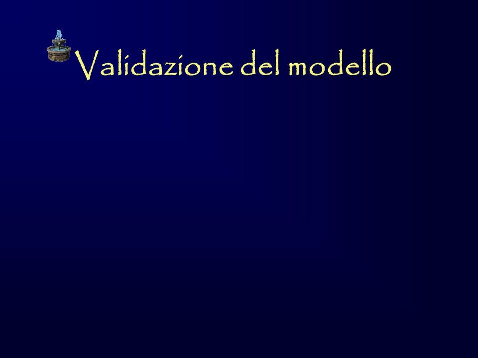 Validazione del modello