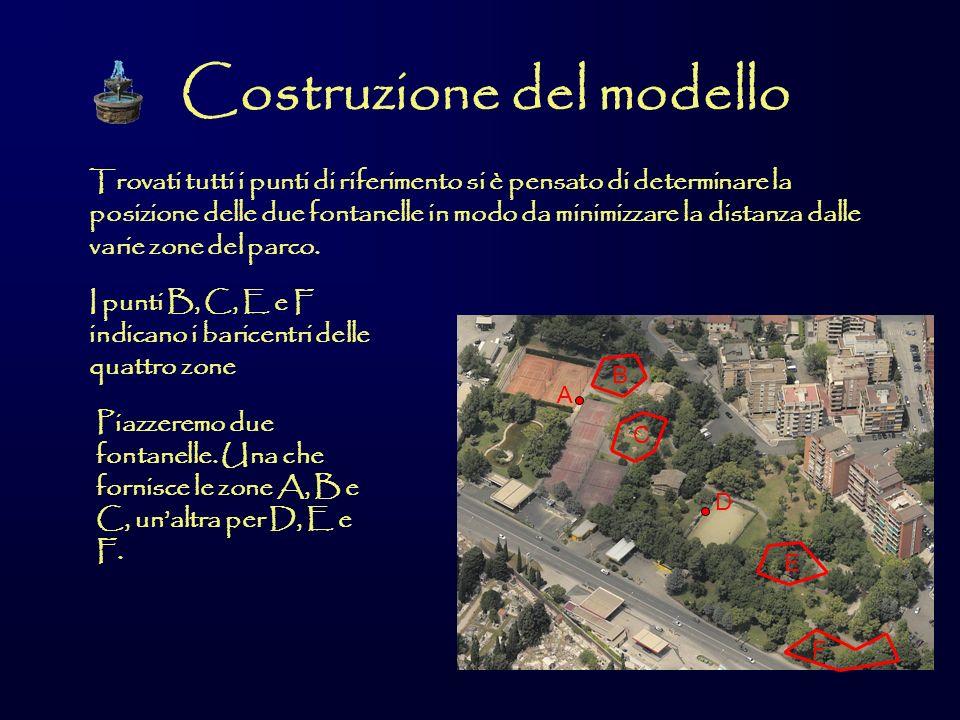 Trovati tutti i punti di riferimento si è pensato di determinare la posizione delle due fontanelle in modo da minimizzare la distanza dalle varie zone del parco.