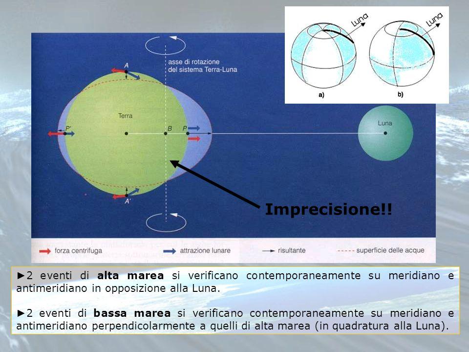 2 eventi di alta marea si verificano contemporaneamente su meridiano e antimeridiano in opposizione alla Luna. 2 eventi di bassa marea si verificano c