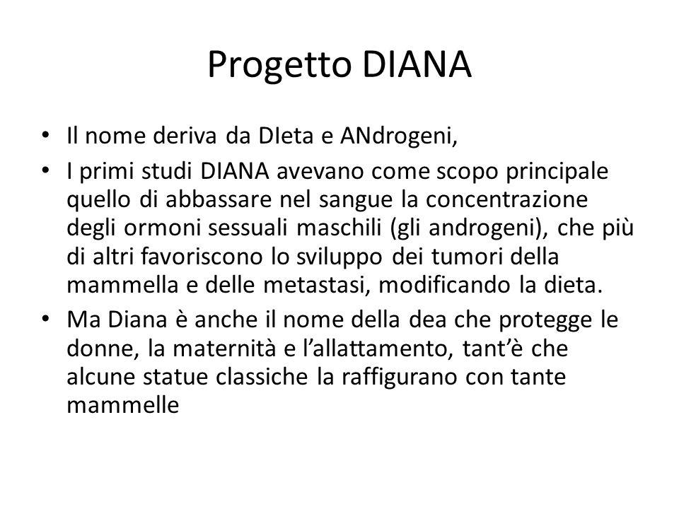 Progetto DIANA Il nome deriva da DIeta e ANdrogeni, I primi studi DIANA avevano come scopo principale quello di abbassare nel sangue la concentrazione