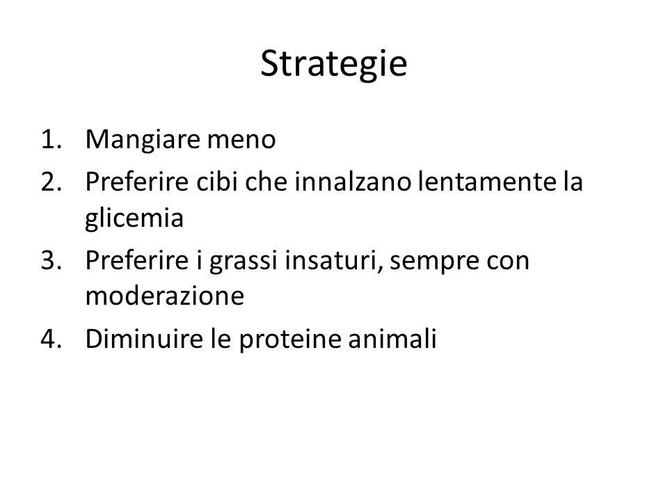 Strategie 1.Mangiare meno 2.Preferire cibi che innalzano lentamente la glicemia 3.Preferire i grassi insaturi, sempre con moderazione 4.Diminuire le p