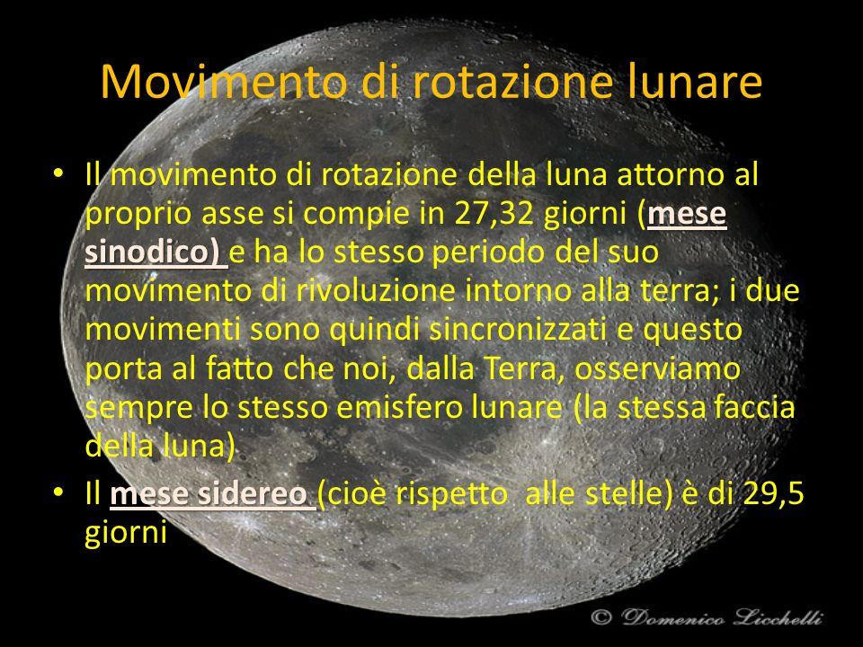 Movimento di rotazione lunare mese sinodico) Il movimento di rotazione della luna attorno al proprio asse si compie in 27,32 giorni (mese sinodico) e