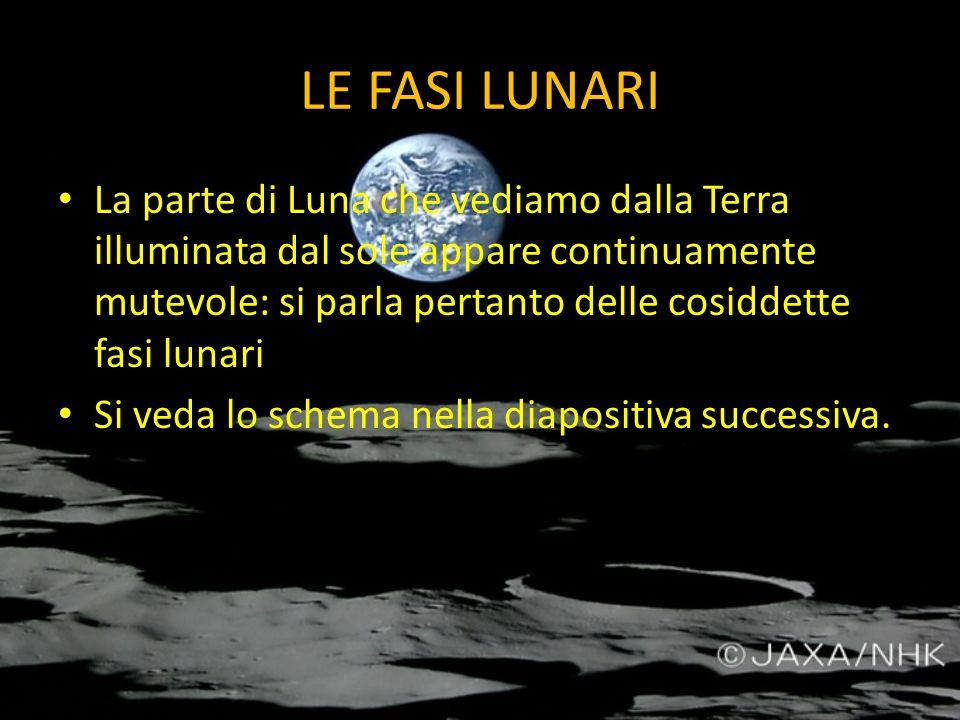 LE FASI LUNARI La parte di Luna che vediamo dalla Terra illuminata dal sole appare continuamente mutevole: si parla pertanto delle cosiddette fasi lun