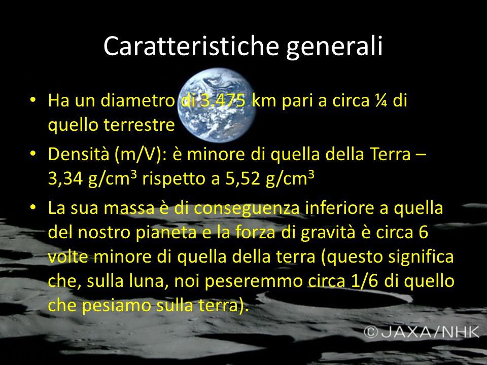Caratteristiche generali La distanza media della Luna dalla Terra è pari a circa 380.000 km Ha una superficie con rilievi di colore più chiaro e zone depresse di colore più scuro dette mari In uno di questi, il Mare della Tranquillità il 20 luglio 1969 sbarcarono dalla Navicella Apollo 11 i primi uomini a toccare il suolo del nostro satellite Gli astronauti dellApollo 11: Edwin Aldrin e Neil Armstrong Gli astronauti dellApollo 11: Edwin Aldrin e Neil Armstrong