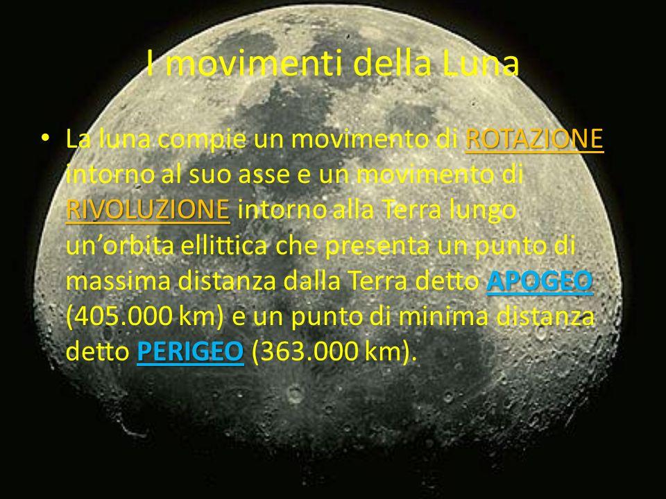 I movimenti della Luna ROTAZIONE RIVOLUZIONE APOGEO PERIGEO La luna compie un movimento di ROTAZIONE intorno al suo asse e un movimento di RIVOLUZIONE
