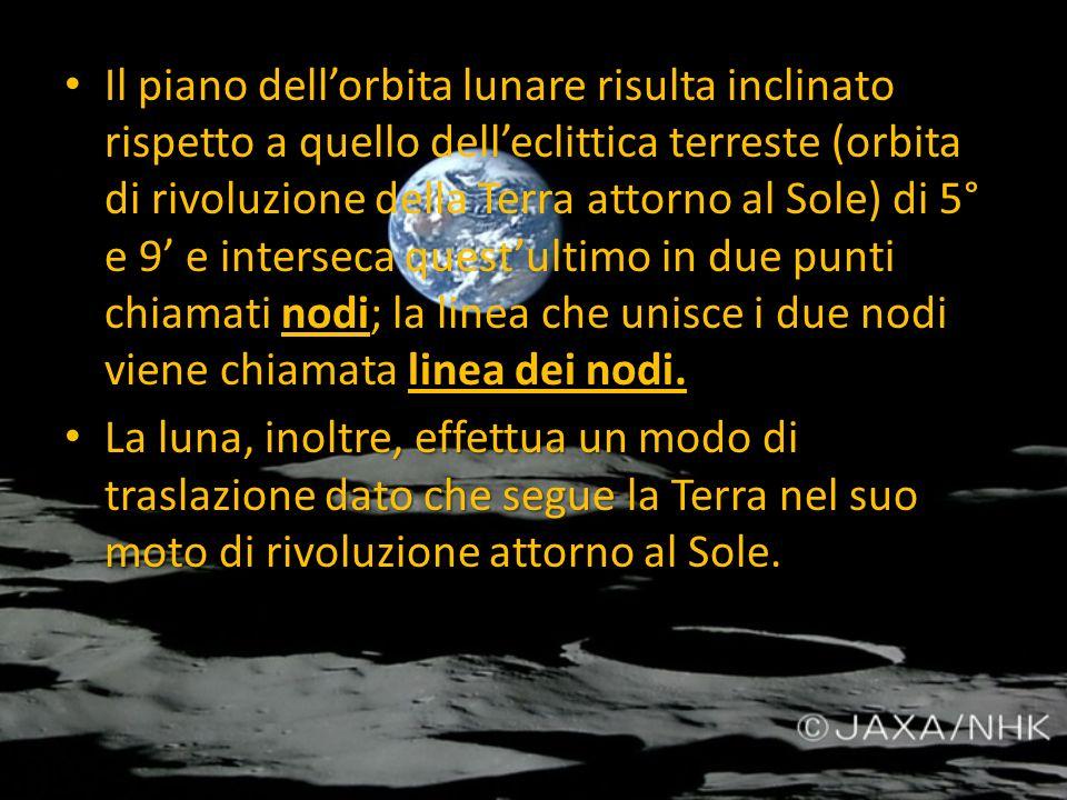 Movimento di rotazione lunare mese sinodico) Il movimento di rotazione della luna attorno al proprio asse si compie in 27,32 giorni (mese sinodico) e ha lo stesso periodo del suo movimento di rivoluzione intorno alla terra; i due movimenti sono quindi sincronizzati e questo porta al fatto che noi, dalla Terra, osserviamo sempre lo stesso emisfero lunare (la stessa faccia della luna) mese sidereo Il mese sidereo (cioè rispetto alle stelle) è di 29,5 giorni