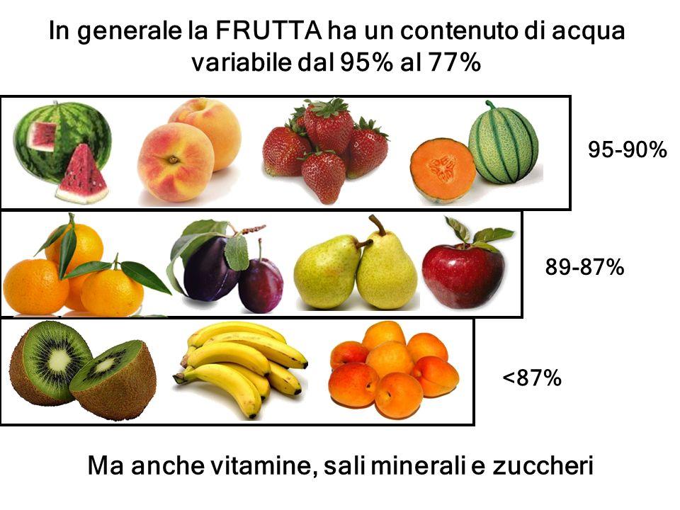 In generale la FRUTTA ha un contenuto di acqua variabile dal 95% al 77% 95-90% 89-87% <87% Ma anche vitamine, sali minerali e zuccheri