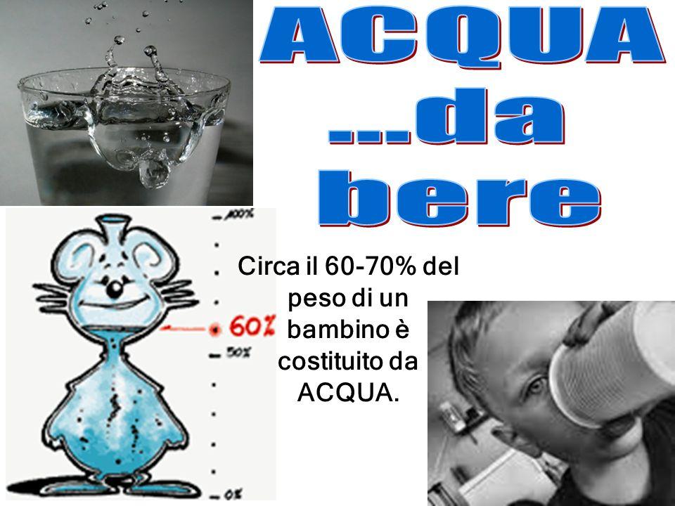 Circa il 60-70% del peso di un bambino è costituito da ACQUA.