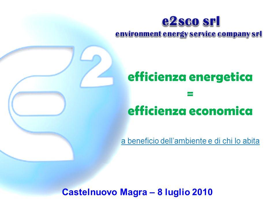 efficienza energetica = efficienza economica a beneficio dellambiente e di chi lo abita Castelnuovo Magra – 8 luglio 2010