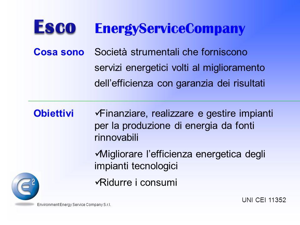 Environment Energy Service Company S.r.l.Grazie per lattenzione Arch.