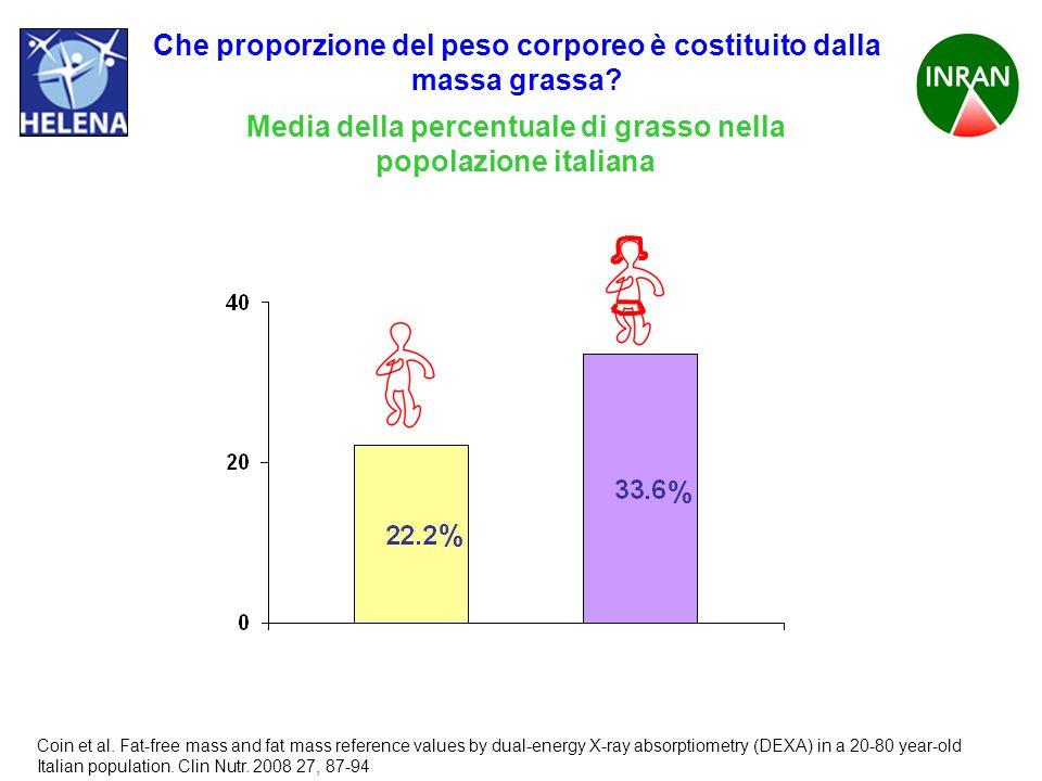 PROGETTO HELENA Che proporzione del peso corporeo è costituito dalla massa grassa? Coin et al. Fat-free mass and fat mass reference values by dual-ene