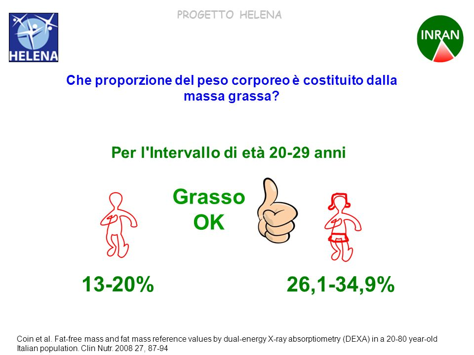 PROGETTO HELENA 13-20% 26,1-34,9% Coin et al. Fat-free mass and fat mass reference values by dual-energy X-ray absorptiometry (DEXA) in a 20-80 year-o