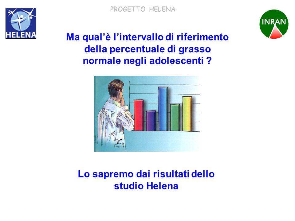 PROGETTO HELENA Lo sapremo dai risultati dello studio Helena Ma qualè lintervallo di riferimento della percentuale di grasso normale negli adolescenti