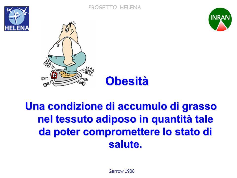 PROGETTO HELENA Obesità Una condizione di accumulo di grasso nel tessuto adiposo in quantità tale da poter compromettere lo stato di salute. Garrow 19